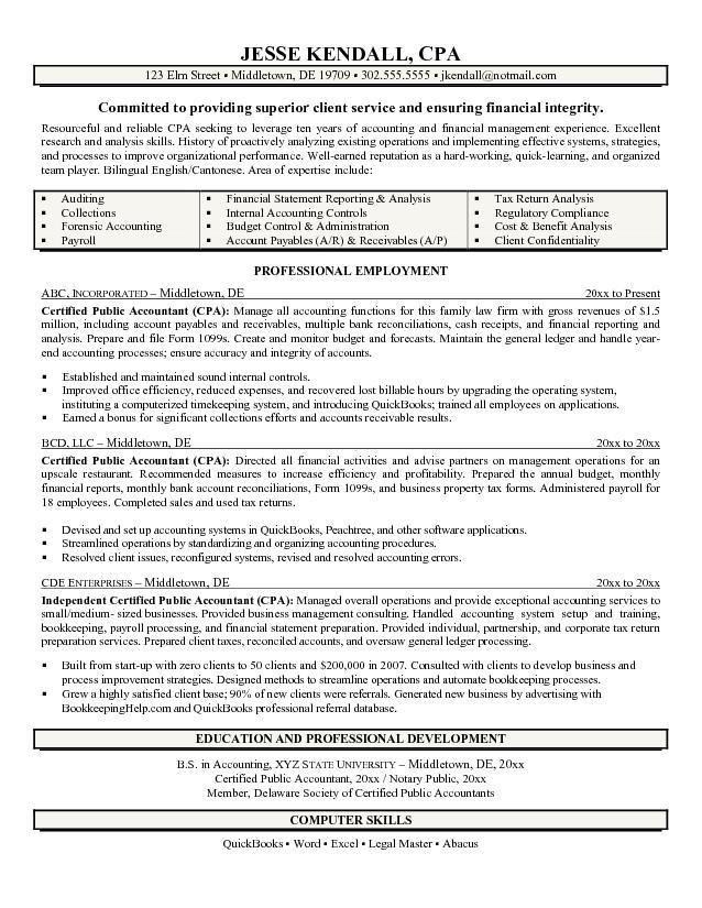 Resume Writing Jobs Remote