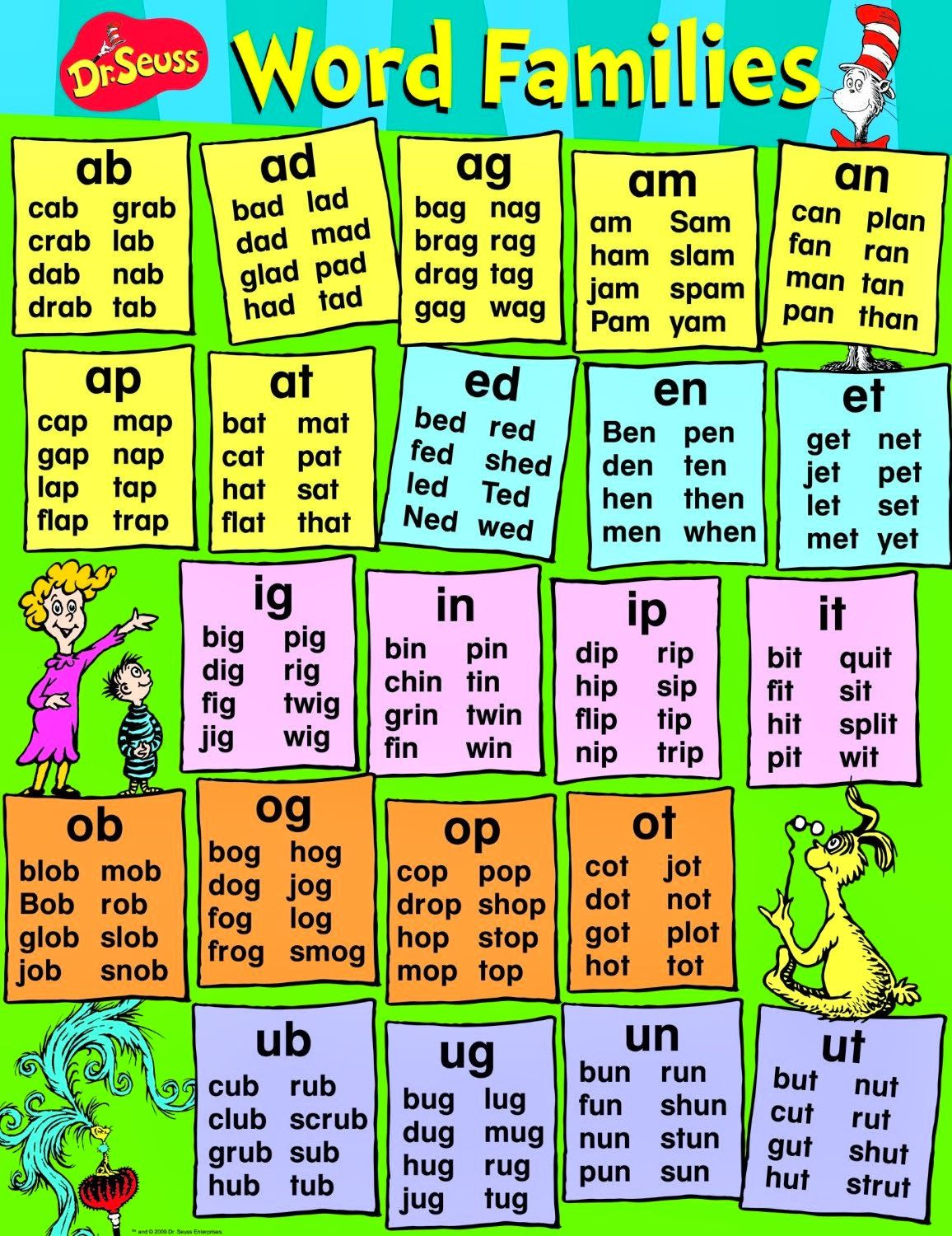 Worksheet Examples Of Rhyme Words dr seuss free activities and other resources for kids word families used a chart like this to teach my sons