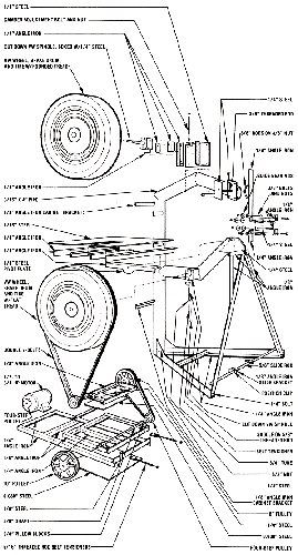 9 Free Band Saw Plans: Build Your Own Band Saw or Saw Mill! | | Cool