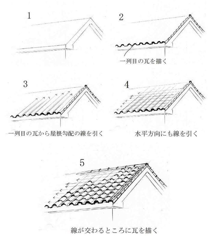 Wie zeichnet man ein Dach? Wie zeichnet man eine handgezeichnete Persp