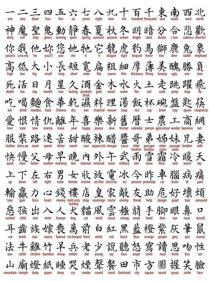 Pin By Samarth On Tattoo Pinterest Chinese Symbols Symbols And