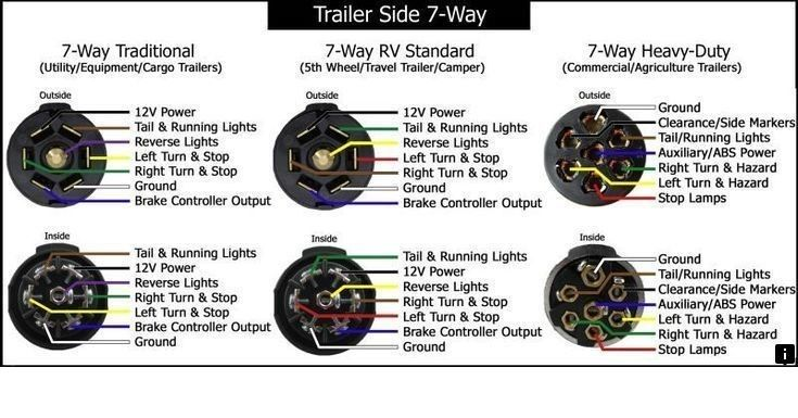 Read Information On Horseback Riding Lessons Just Click On The Link For More Our Web Images Are A Mus Trailer Wiring Diagram Trailer Light Wiring