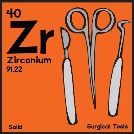 Zirconium httpgootnjfjx the classic periodic table zirconium the classic periodic table illustrated urtaz Gallery