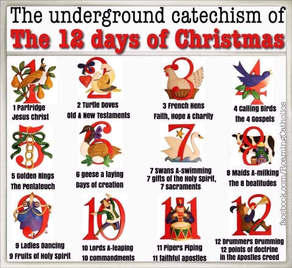 12 days of Christmas | Days of christmas song, 12 days of christmas, Christian christmas