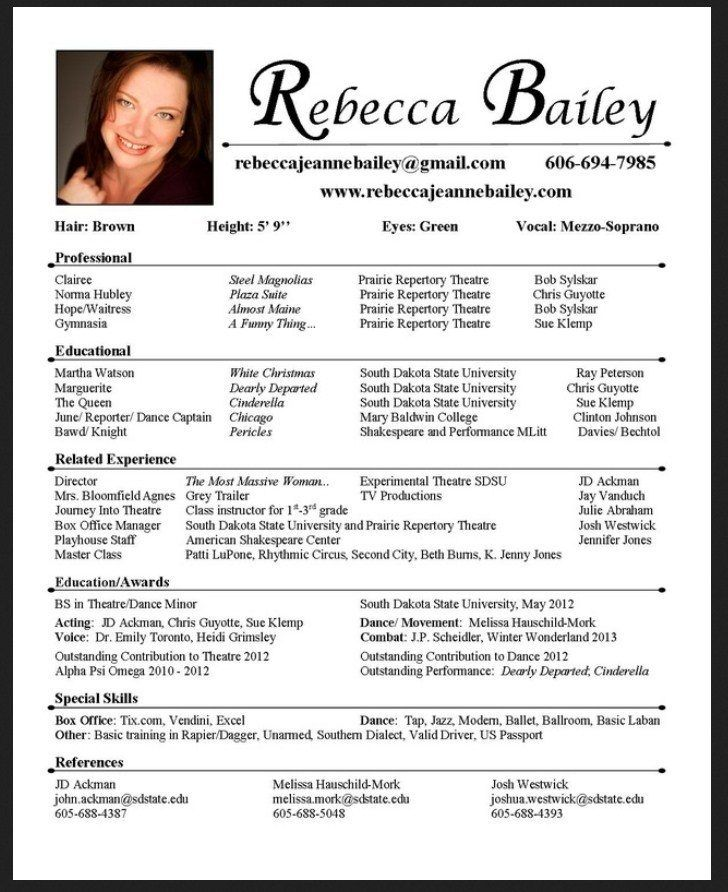Awesome Actors Resume Template Word Pictures acting resume