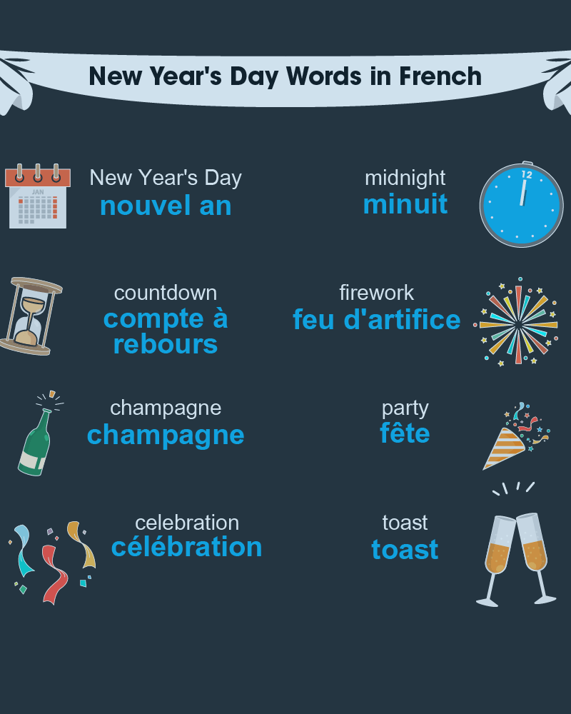 new year 2019 trems in french english to french