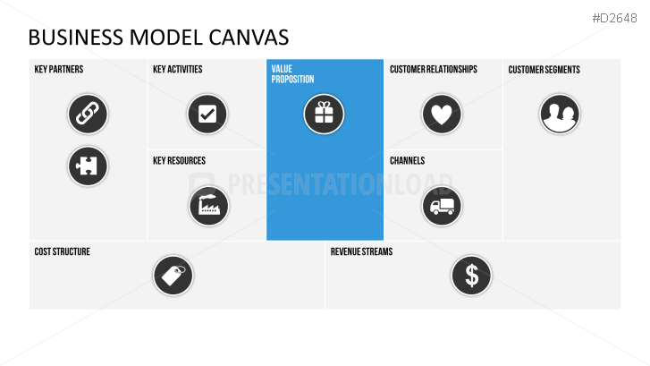 business model canvas ppt | canvas design | pinterest | canvases, Powerpoint templates