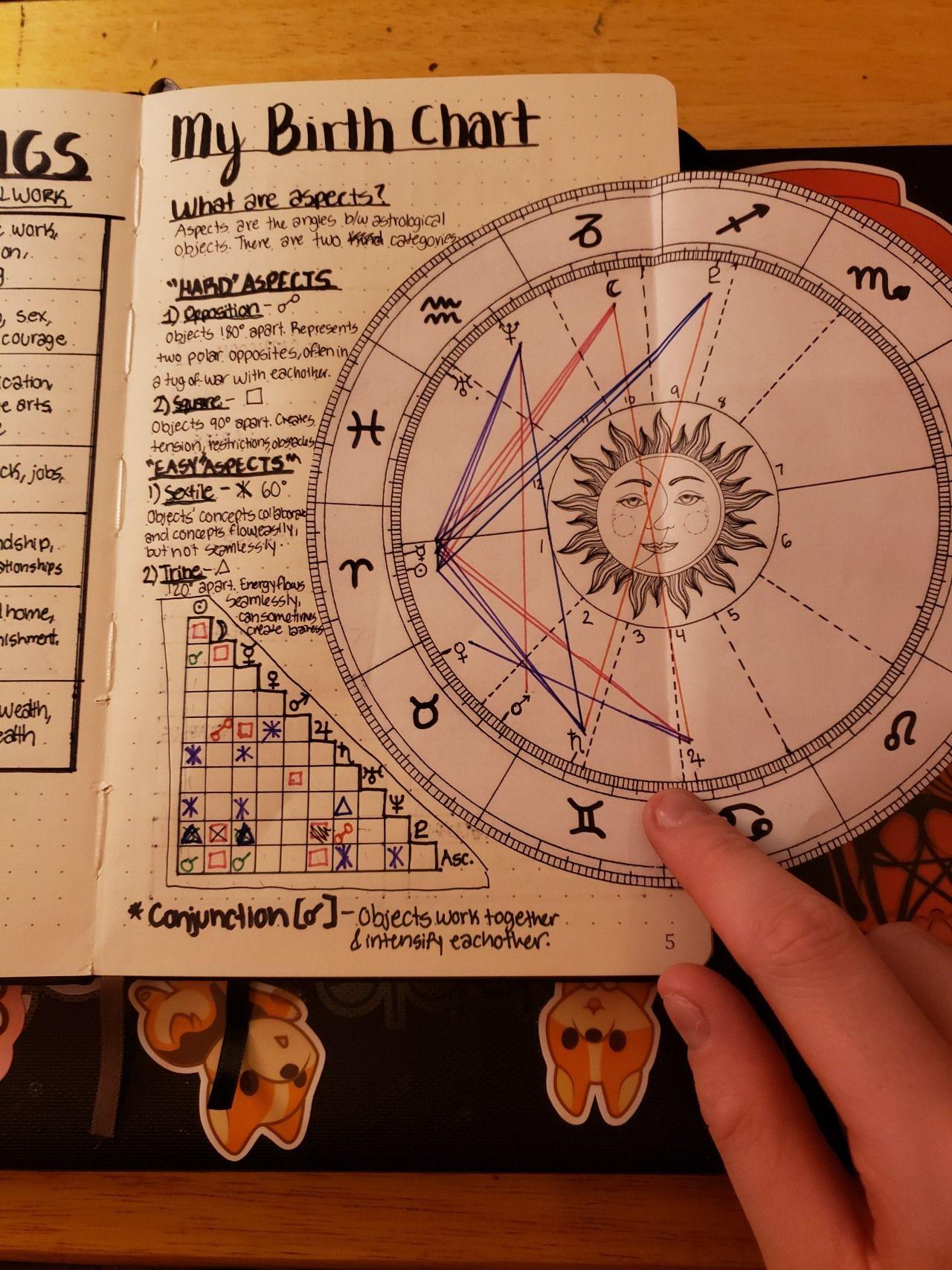 Carnet de Sorcellerie