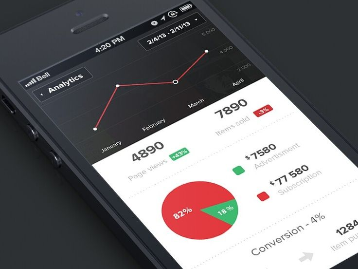 mobile dashboard design