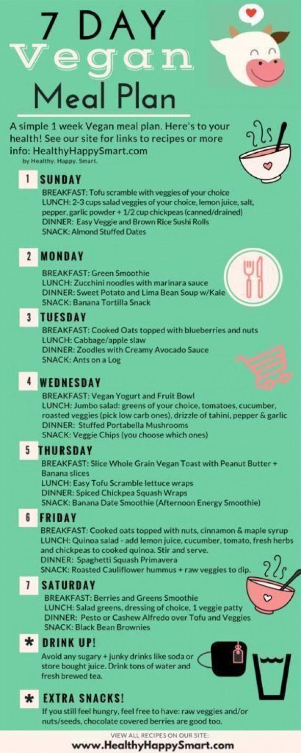 1 week Free Vegan Meal Plan PDF helpful healthy and