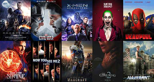 Top 10 All Time Hollywood Movies Box Office Collection 2016 2017 In India Worldwide Overseas List Of Highest Movies Box Box Office Collection English Movies