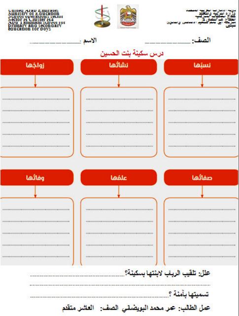 ورقة عمل سكينة بنت الحسين الصف العاشر مادة التربية الاسلامية Bullet Journal
