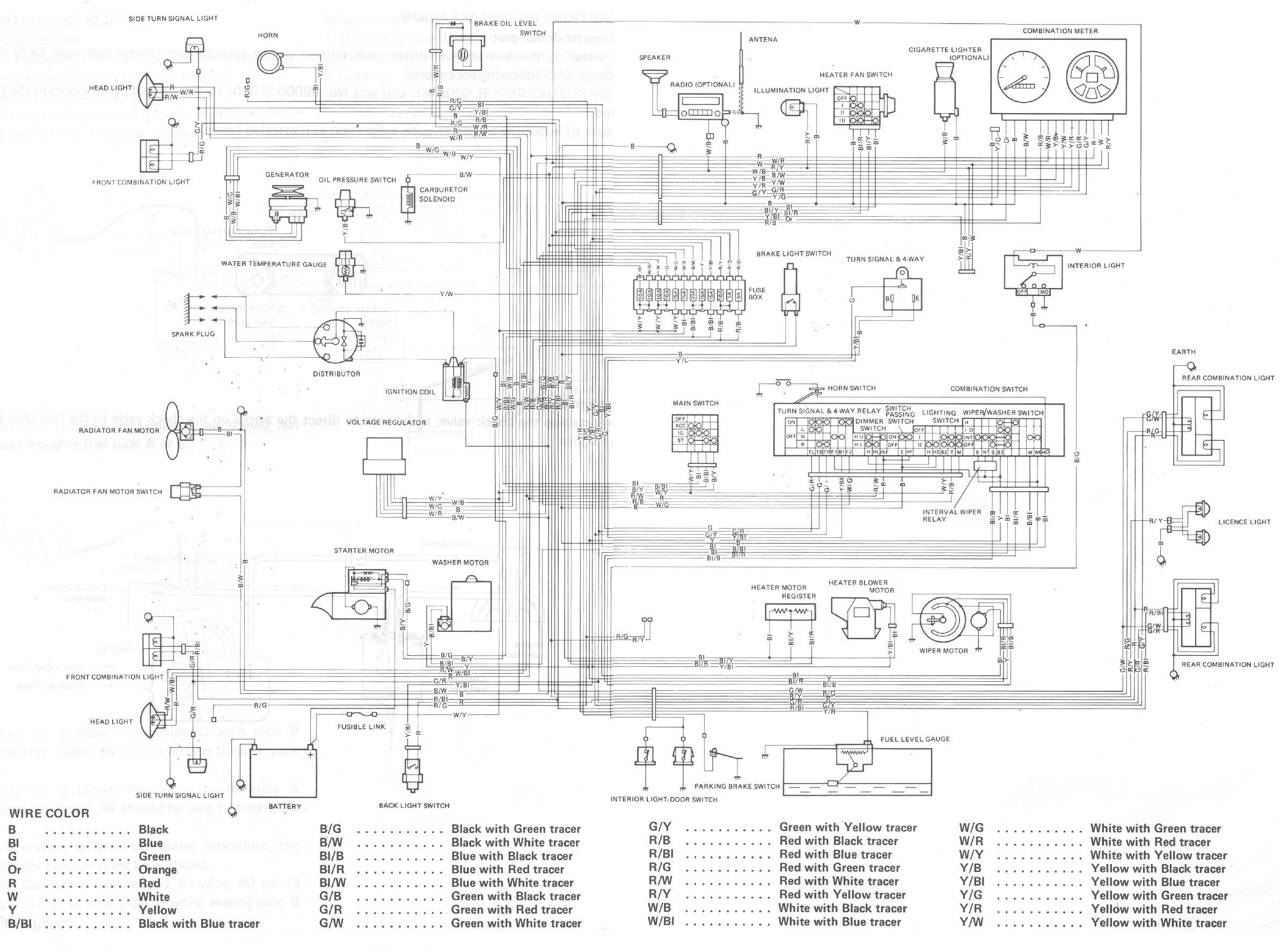 Roketa Wiring Diagram Manual New Buggynews Buggy Forum E280a2 View Topic  800cc Huaihai Engine Coil And Of 6 | Diagram, House wiring, BuggyPinterest