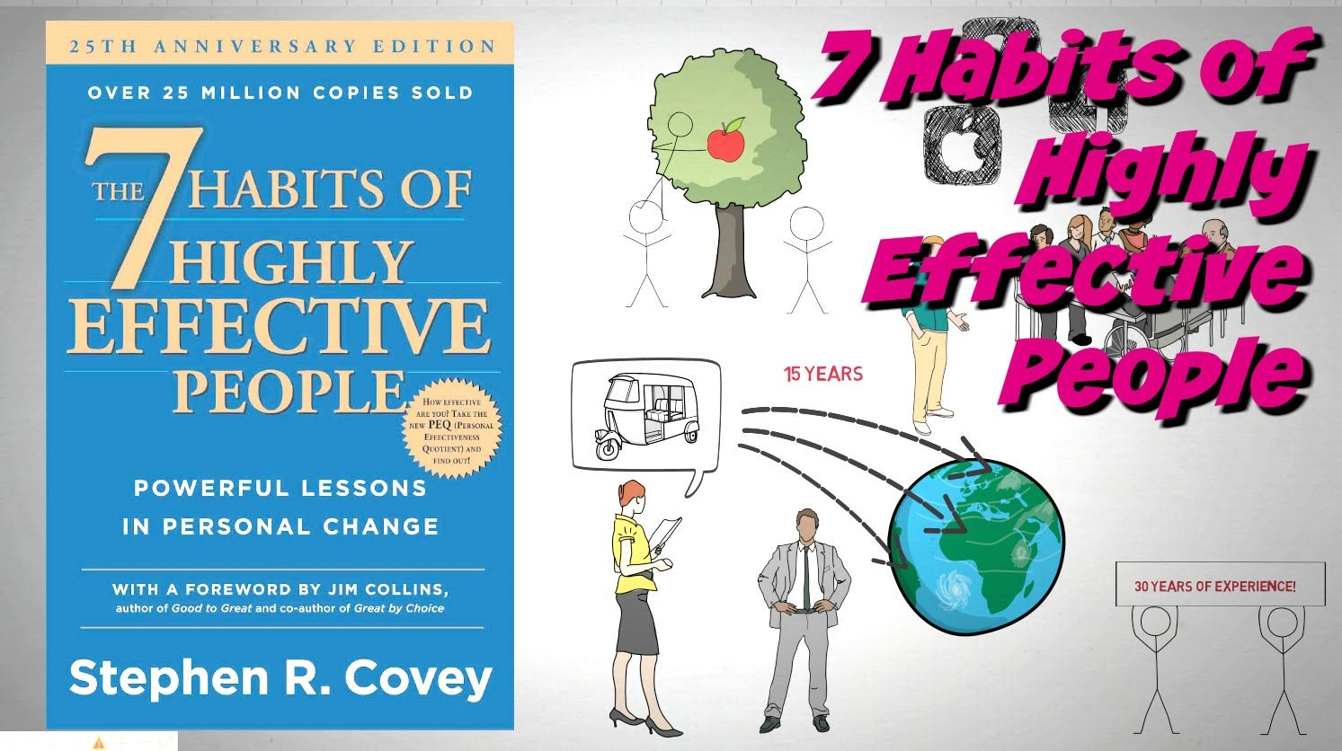 Printable 7 Habits Of Highly Effective People Summary