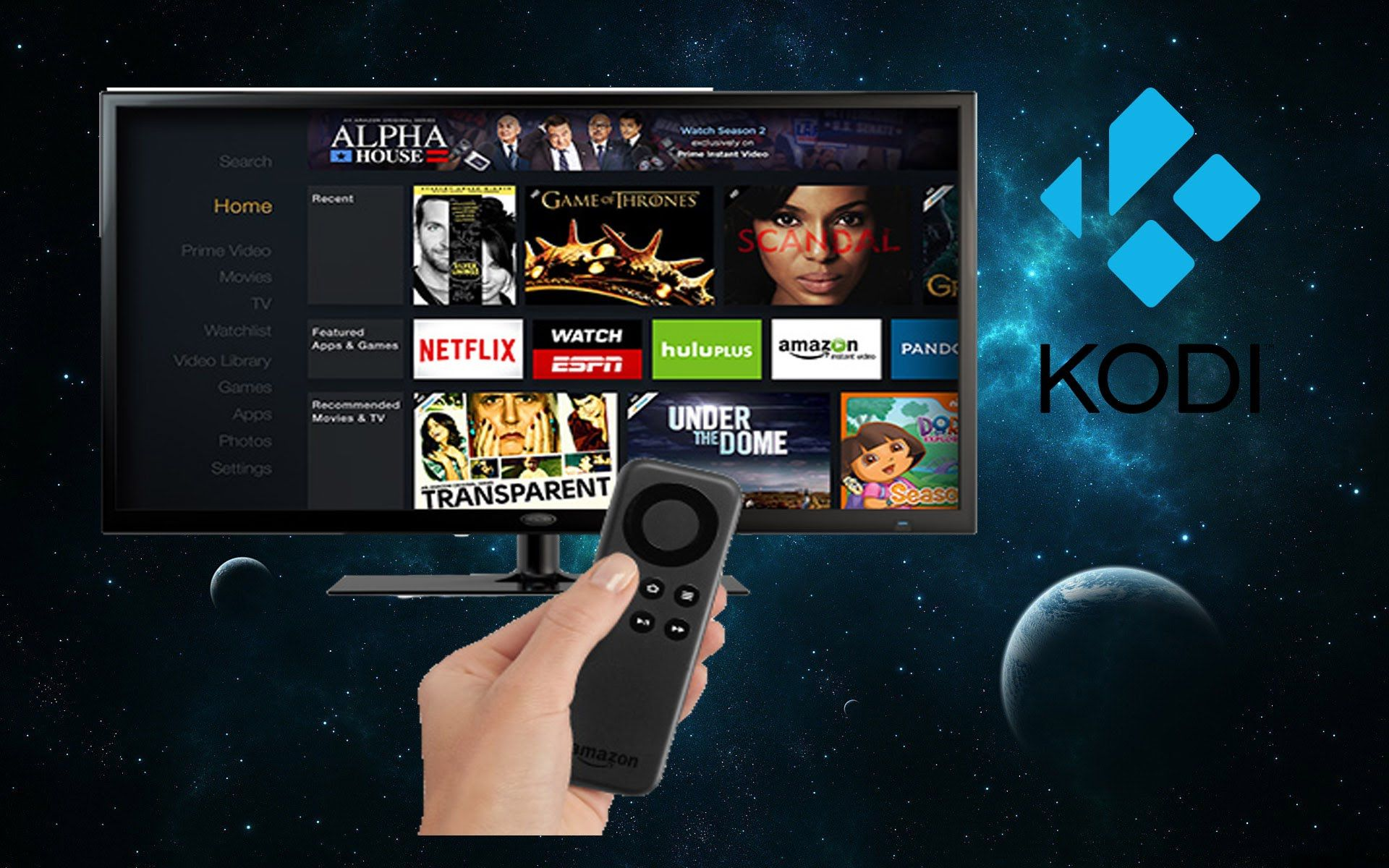 How To Use Kodi On Firestick Fire tv, Amazon fire tv