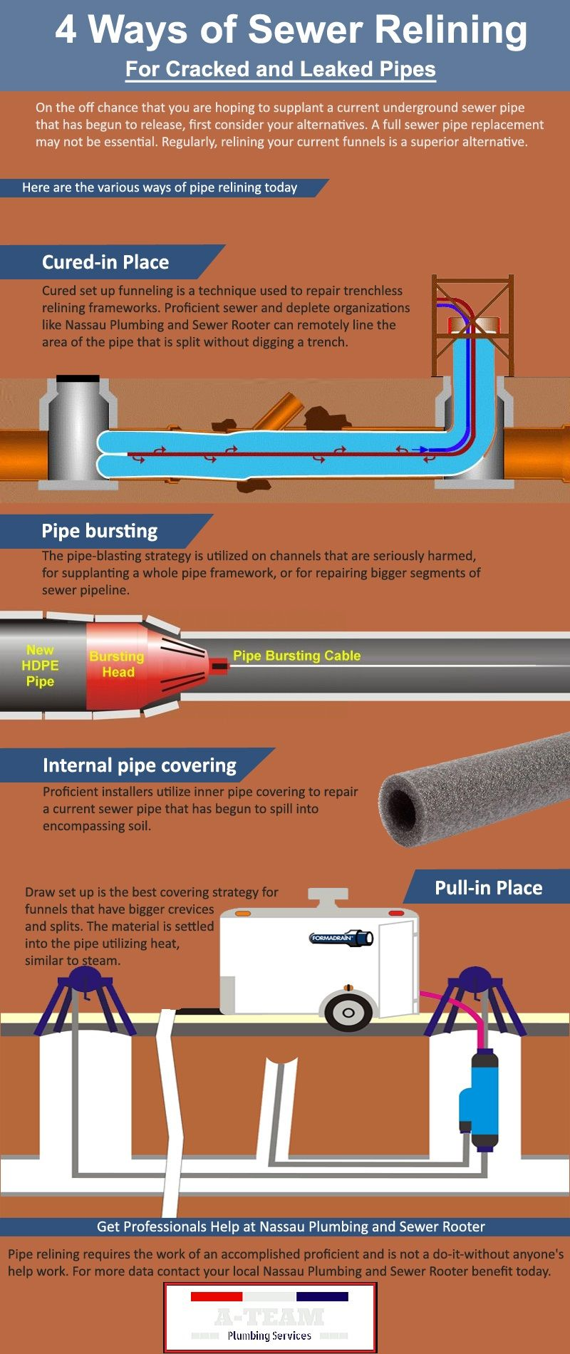 4 Way Of Sewer Relining For Cracked And Leaked Pipes