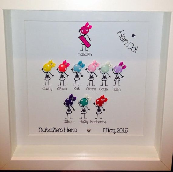 Created Especially With Your Family In Mind Personalised Family Button Pictures With Upto 6 People Pets Can Also B Button Crafts Frame Crafts Button Picture