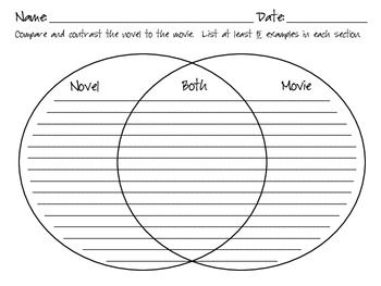 Book vs movie venn diagram selol ink book ccuart Choice Image