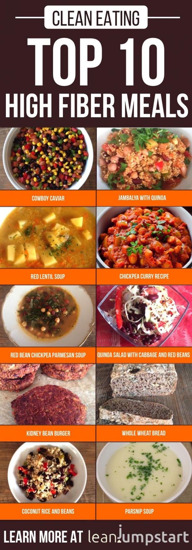 High Fiber Meals Top 10 Fiber Rich Recipes That Are Clean And Easy Highfiber Foodrevolutionsummit Vi High Fiber Foods High Fiber Dinner Clean Eating Recipes