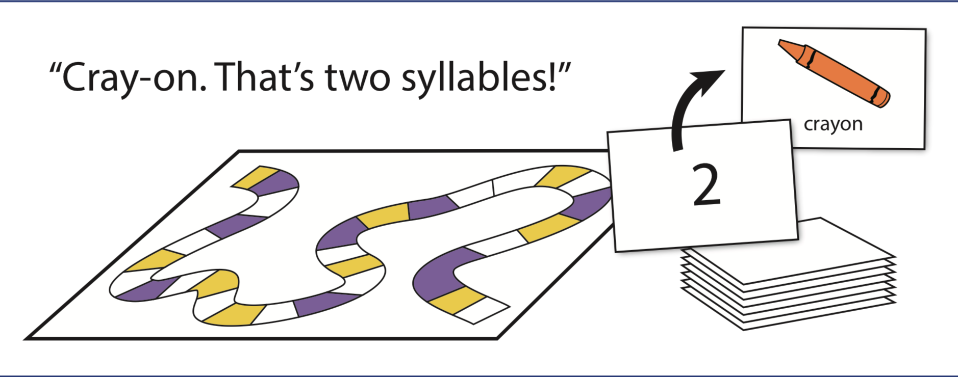 Syllable Word Game Free downloads game board, syllable