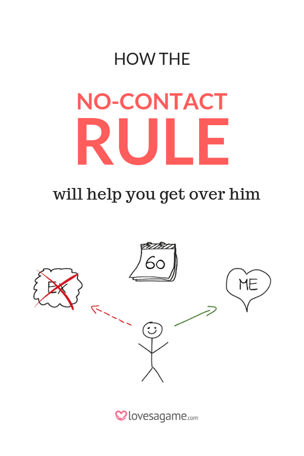 No Contact Rule After a Breakup: The Definitive Guide | Breakup