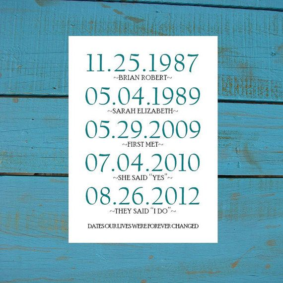 Important+LOVE+STORY+Dates+Print.+Dating+by+PoppyseedPrints,+$12.00