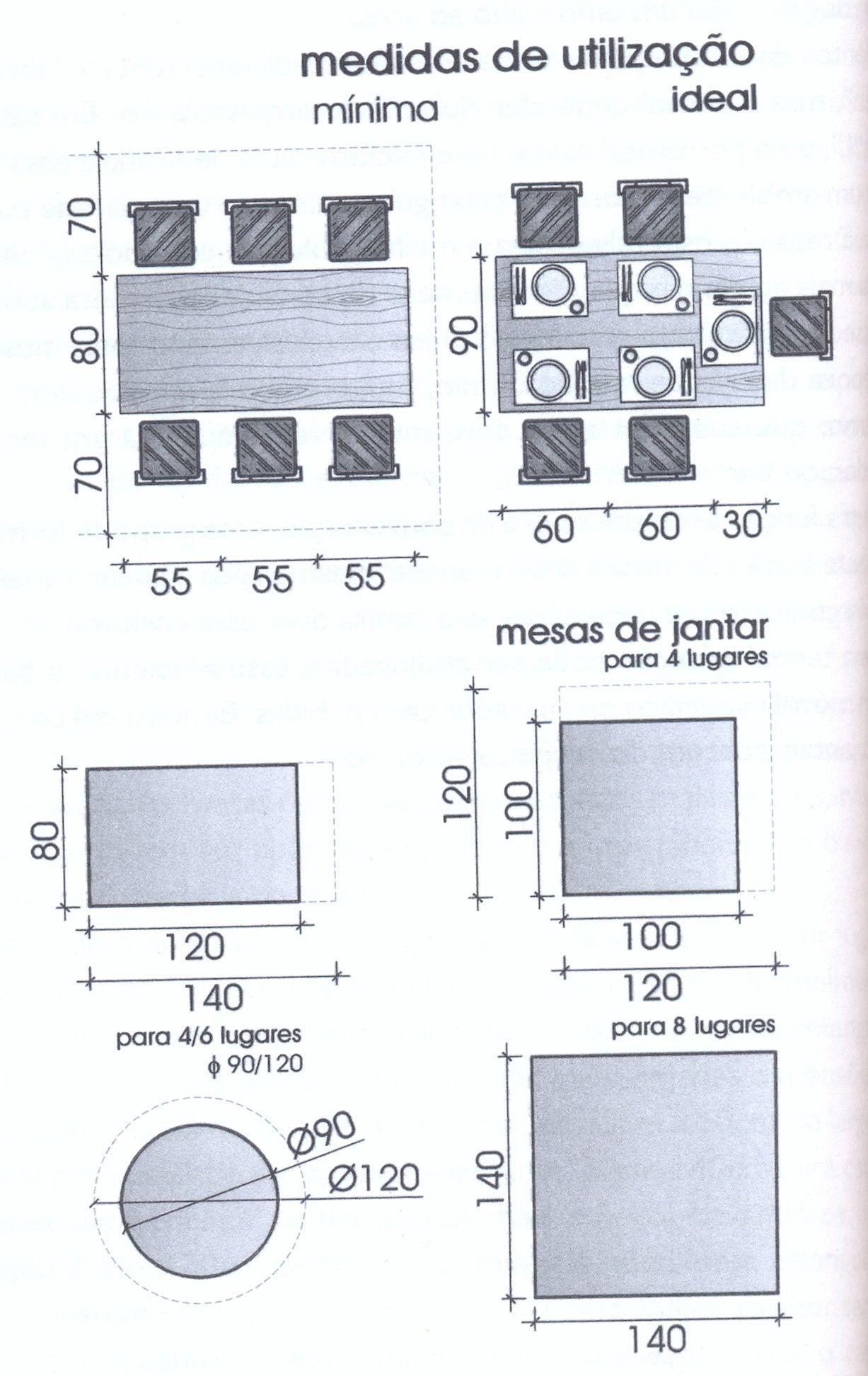 Mesa ii di pinterest mesas comedores y planos for Mesa 8 personas medidas