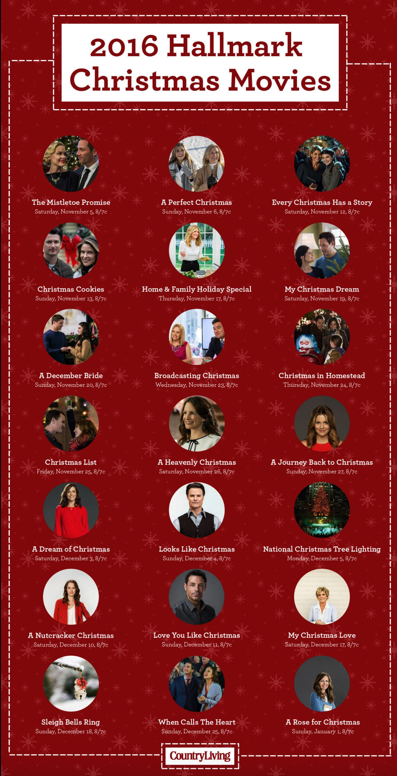 to all my fellow hallmark channel countdown to christmas addicts