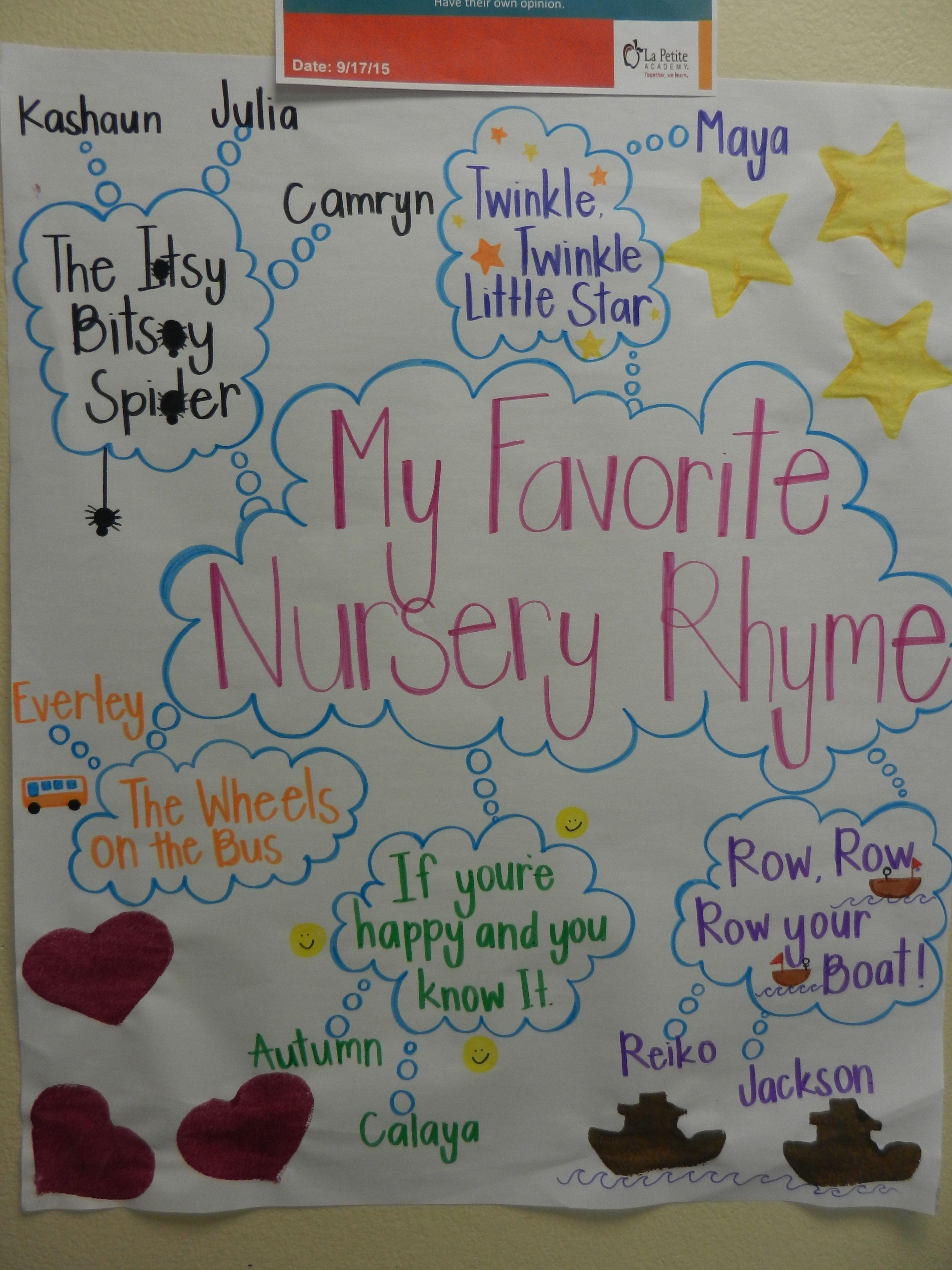 What Is Your Favorite Nursery Rhyme
