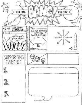 big bang theory graphic organizer sketch notes graphic organizers and big bang theory. Black Bedroom Furniture Sets. Home Design Ideas