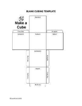 cubing questioning strategy templates school ideas middle grades