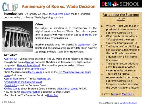 Free Clip To Help Explain Roe V Wade To Children W O Bias Toward Pro Choice Or Life Creative Learning Homeschool Kids Education