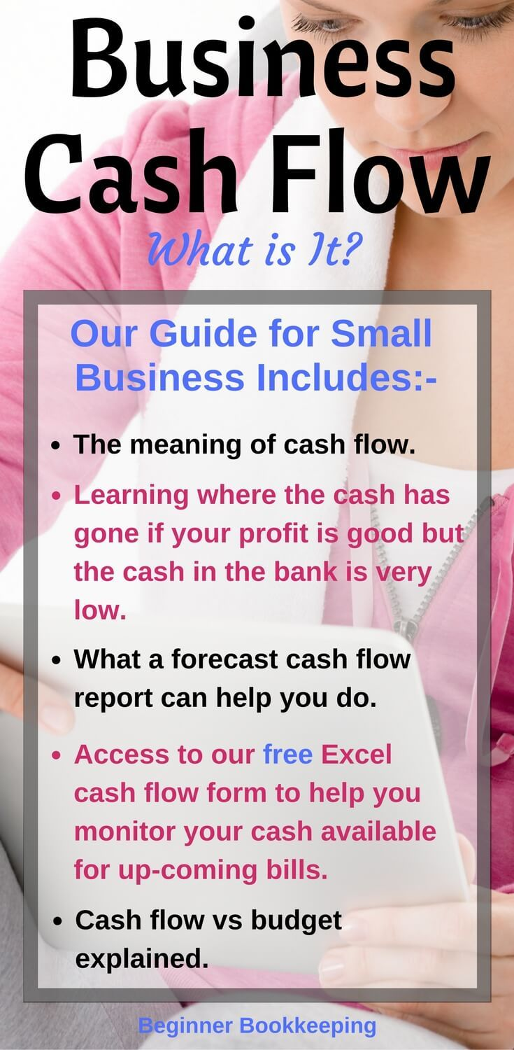 What Is Cash Flow  Flow Template And Business