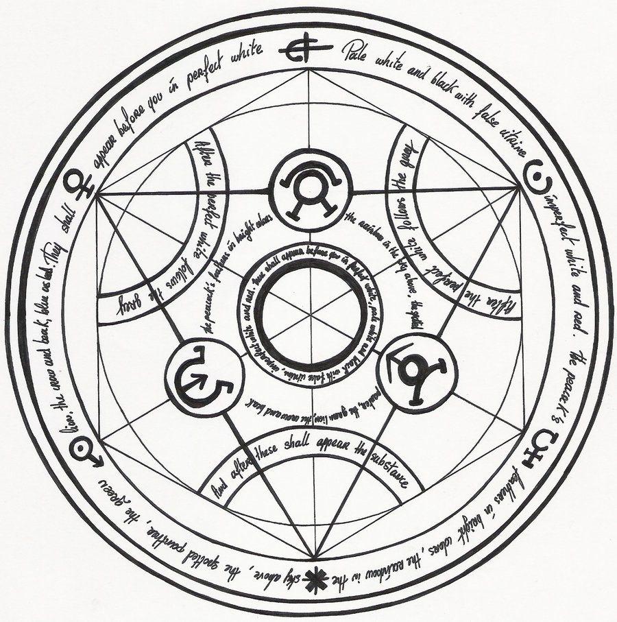 Human Transmutation Circle Ink Pinterest Book Sleeve Full