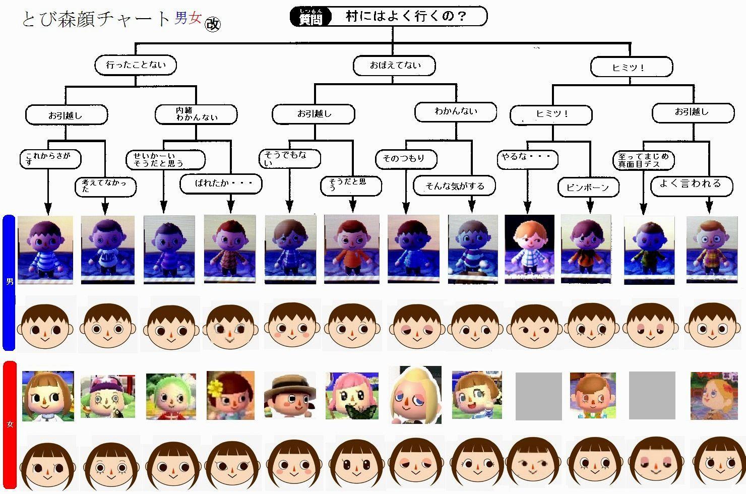 Boys Hairstyles Acnl New Leaf Hair Guide Acnl Hair Guide Animal Crossing Hair Guide