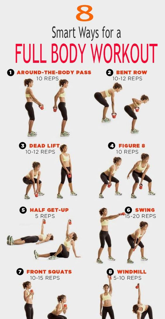 Here are the top 8 smart ways for a full body workout session to make your gym time more productive....
