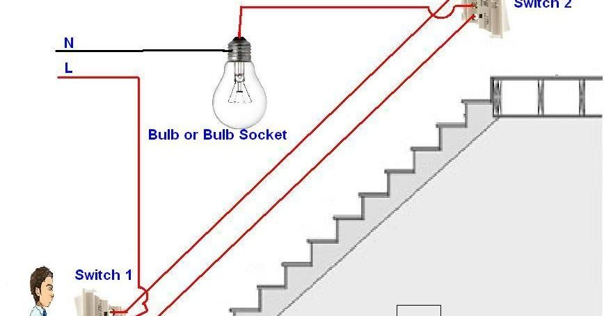 Two way light switch diagram or staircase lighting wiring diagram ...