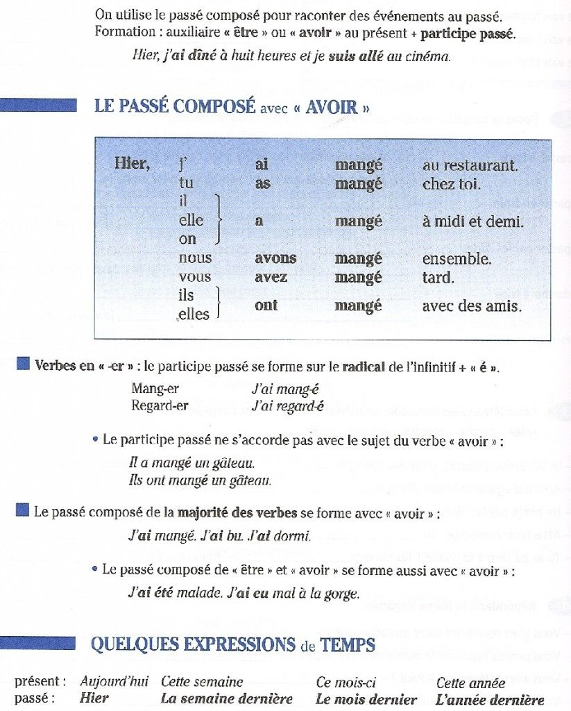 Passe Compose French Vocabulary Teaching French Learn French [ 1024 x 823 Pixel ]