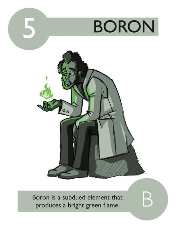 Boron Artsy Fartsy Pinterest Periodic Table Chemistry And School
