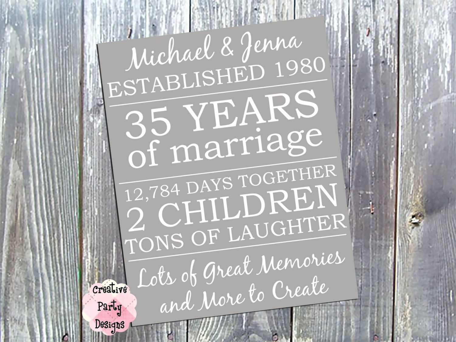 35th Wedding Anniversary Gifts For Parents: Personalized Anniversary Gift For Parents