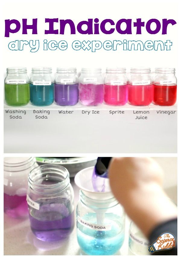 8 Super Cool Dry Ice Science Experiments Ebook Pinterest Dry