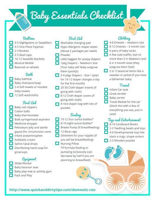 Essential Baby Items Checklist Baby Essential Checklist Baby Item Checklist Baby Essentials