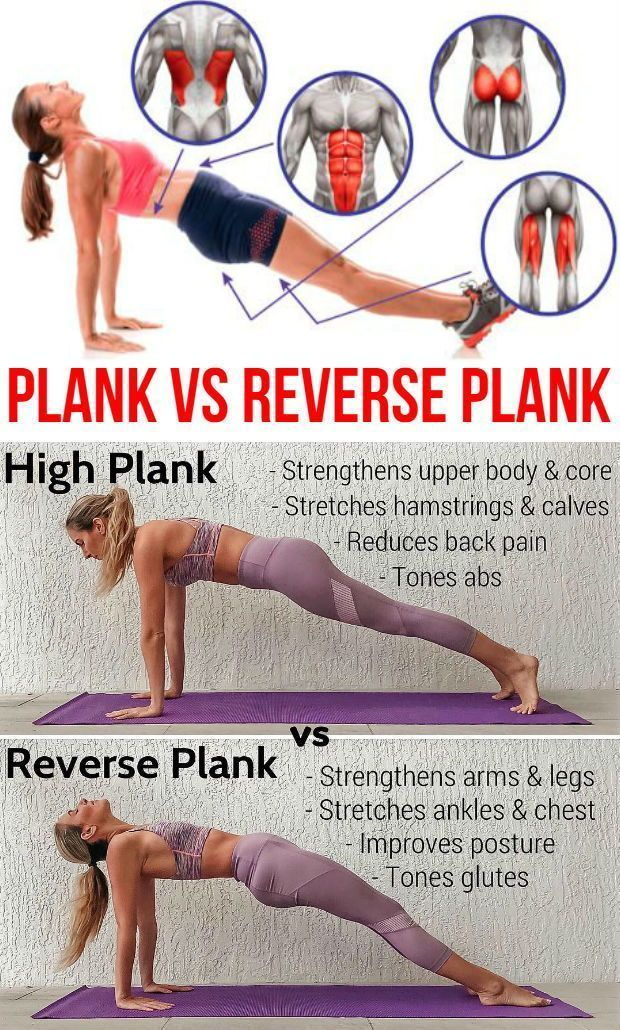 Reverse Planken, die helfen, den Kern und den Unterkörper zu stärken – GymGuider.com
