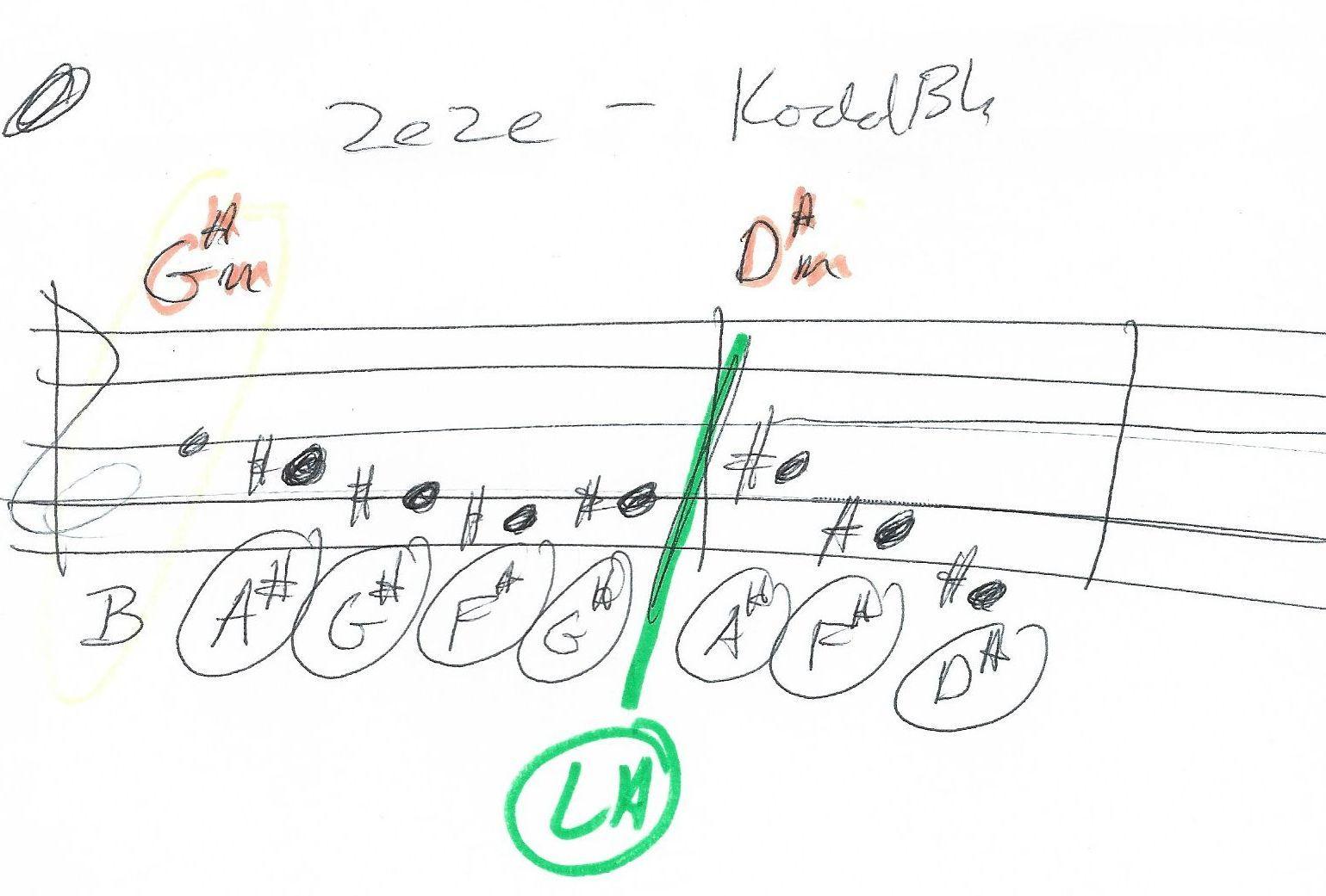 Zeze Kodiak Black Piano Riff Black Piano Kodiak Black Kodiak