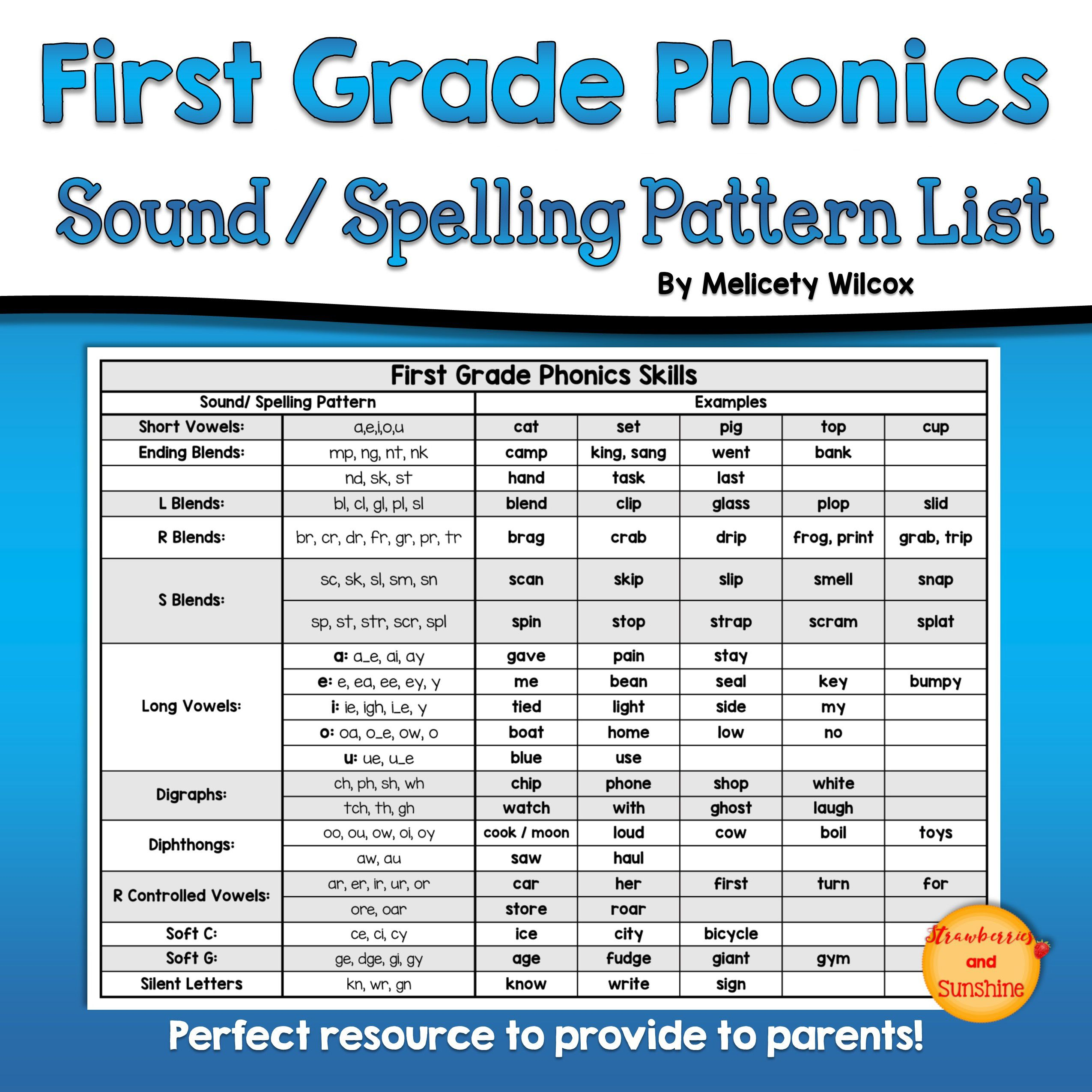 Phonics Sound Spelling Pattern List