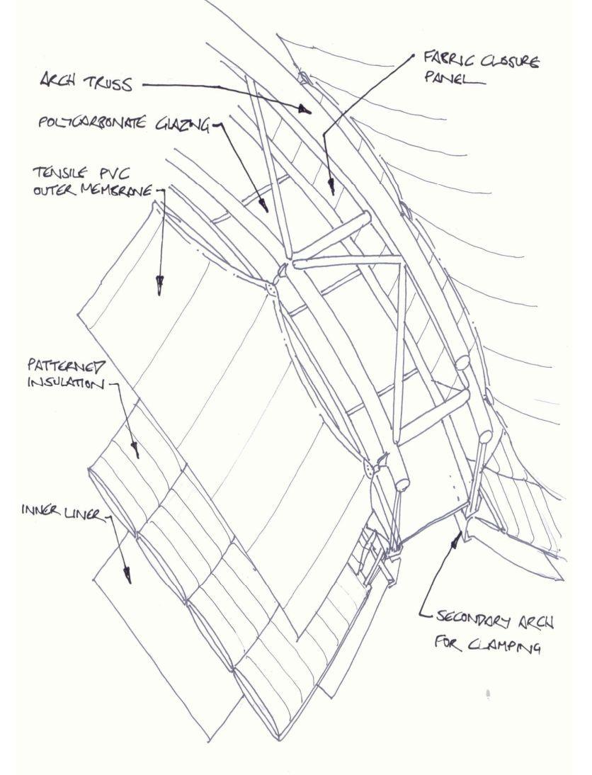 Bda System Design