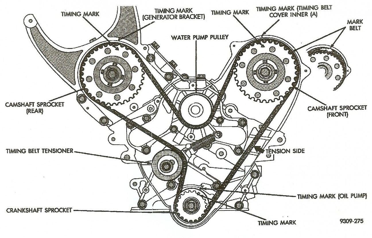 Engine Diagram Timing Marks in 2020 | Engineering, Marks, DiagramPinterest
