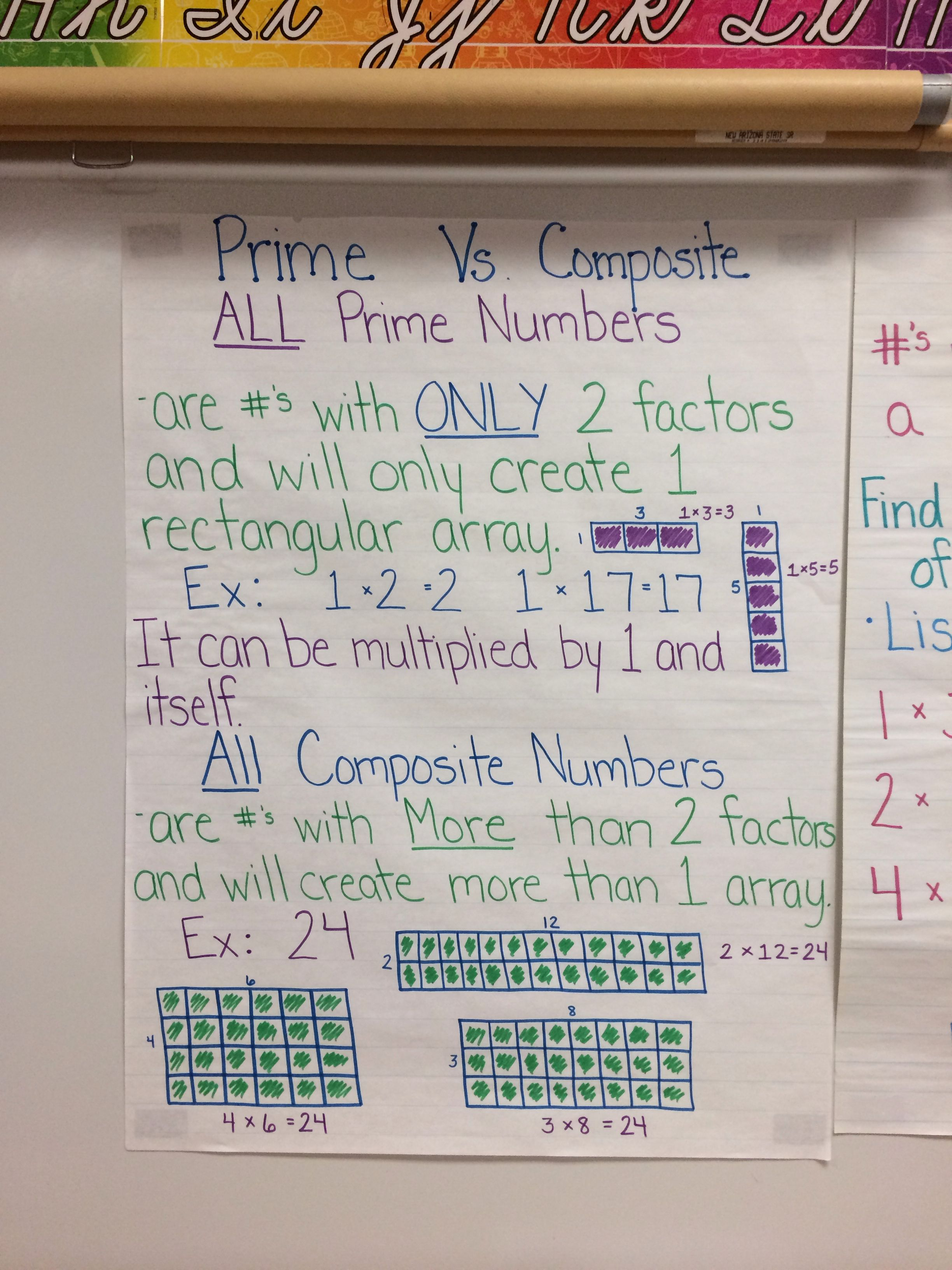 Prime Vs Composite Number Anchor Chart
