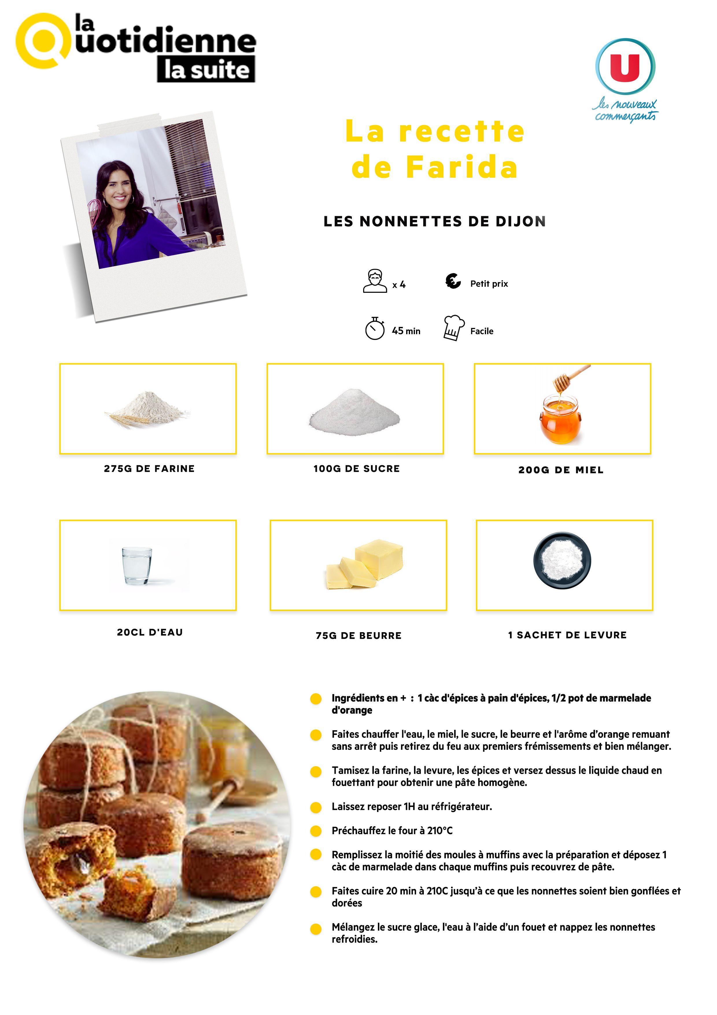 Retrouvez la recette de Farida : Les nonnettes de Dijon ...