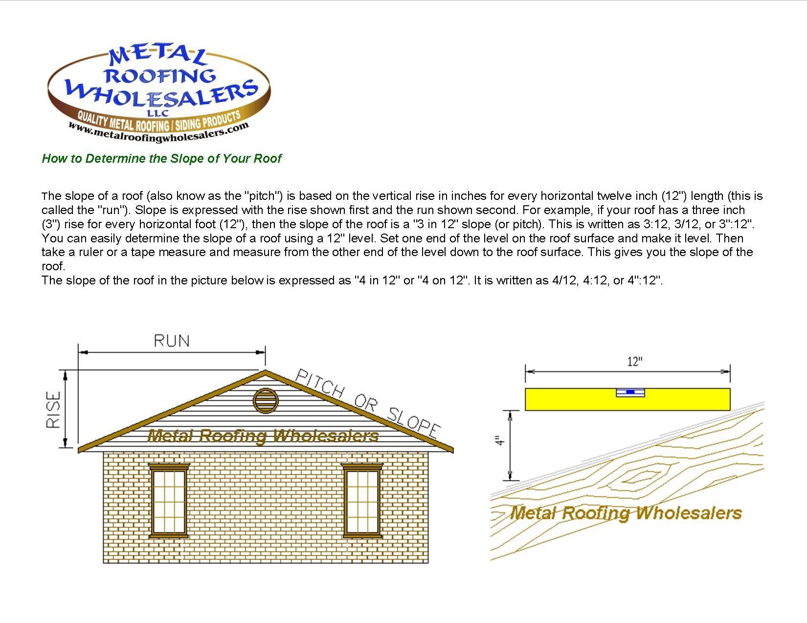 Standing Seam Metal Roof Sizes